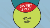 Sweet Spot Analysis thumbnail